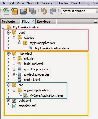 How to create and run Java SE Application Project using Netbeans IDE, Java application development, java project development using netbeans, java tutorial, java learning resources, java education material, javawebaction, netbeans IDE java project, netbeans ide, net beans ide, how to run java se project using netbeans ide, how to develop a java se application project, java application software, java project files in netbeans ide, Hello world java project, java code example, java code tutorials