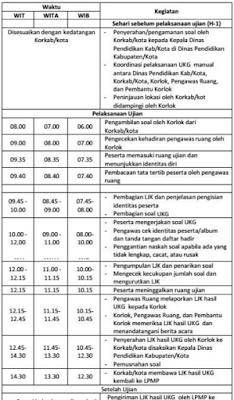 Jadwal Pelaksanaan UKG Offline 2015