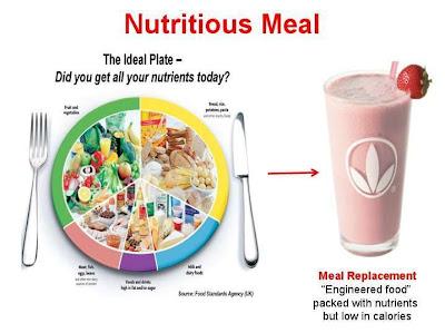 Kandungan nutrisi Herbalife pengganti makan Anda