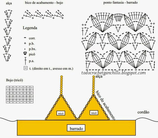 patrones crochet de corpiño