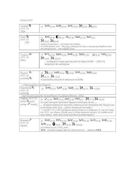 Βιοδυναμικό ημερολόγιο Ιουλίου 2013