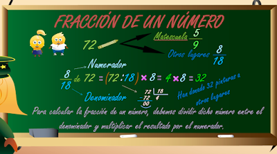 FraccionesMatecitos, ConoceMatecitos