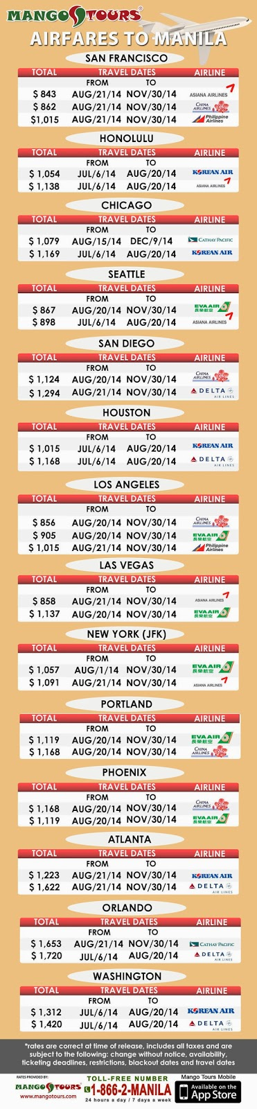 Current airfares to Manila as of May 24, 2014