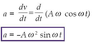 persamaan kecepatan gerak harmonik terhadap waktu
