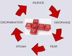 Department of AIDS Control