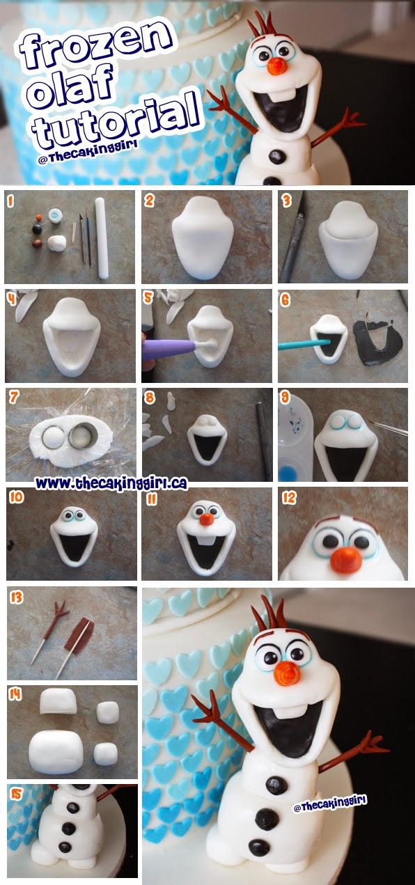 how to make frozen olaf figurine, gumpaste