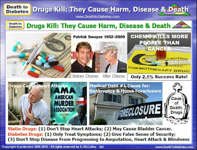 Drugs Kill: They Cause Harm, Disease & Death