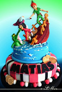 Peter Pan Cakes for Children's Parties