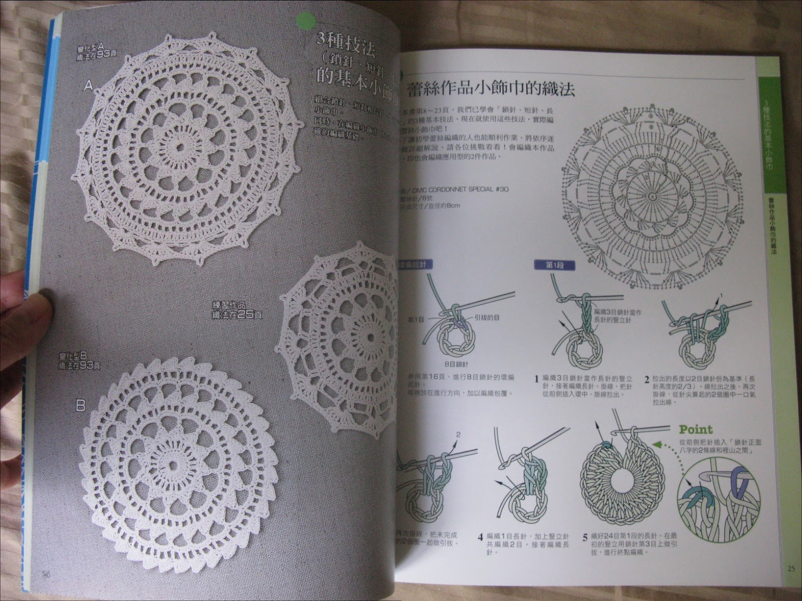 Crocheting Lace For Beginners : MyCreativeCard.com: Japanese Crochet Book - Lace Crochet for Beginners