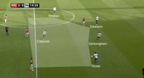 Tottenham - A tactical Analysis Diagram 1