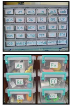 organizing study materials Explore judy deepe's board {slp} organizing materials on pinterest | see more ideas about classroom setup, speech therapy organization and classroom organization.