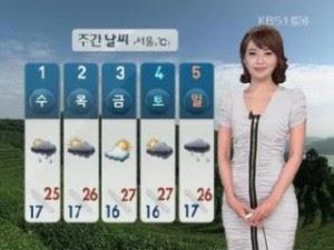 南韓氣象主播拉鏈裝