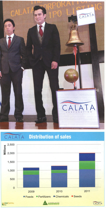 calata corp Calata land incorporated is a philippines based land banking corporation: a subsidiary of calata corp (cal:psei) a philippines publicly listed company.