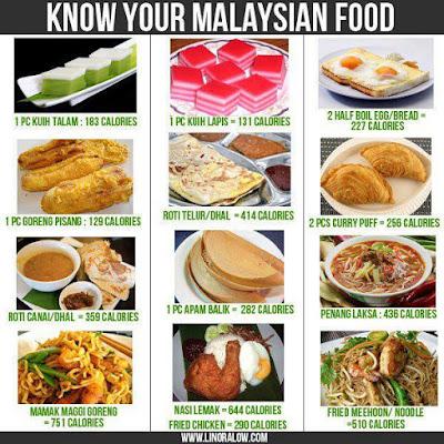 Makanan kegemaran rakyat Malaysia dan jumlah kalori