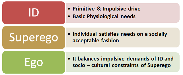 comment on the statement organization behaviour is an elastic concept Mission and vision statements play three critical roles: (1) communicate the purpose of the organization to stakeholders, (2) inform strategy development, and (3) develop the measurable goals and objectives by which to gauge the success of the organization's strategy.