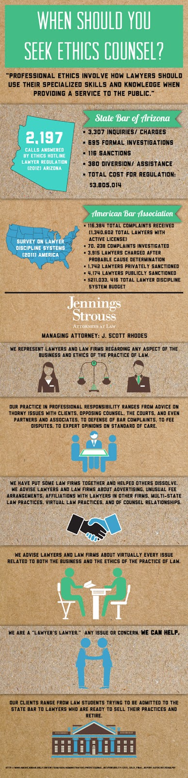 Ethics, Professional Licensing & Discipline Law