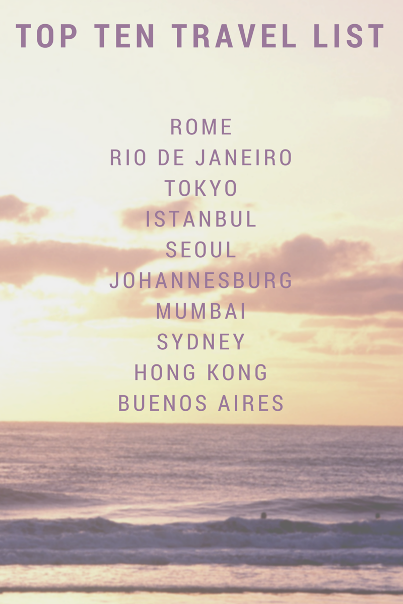travel, top ten list, travel list, places, Rome, Rio, Tokyo, Buenos Aires