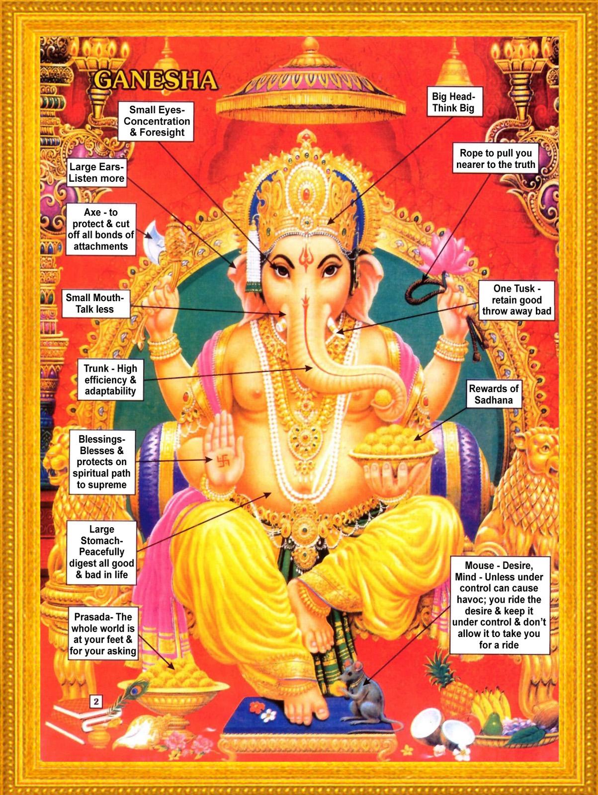 Ganesh Elephant Meaning
