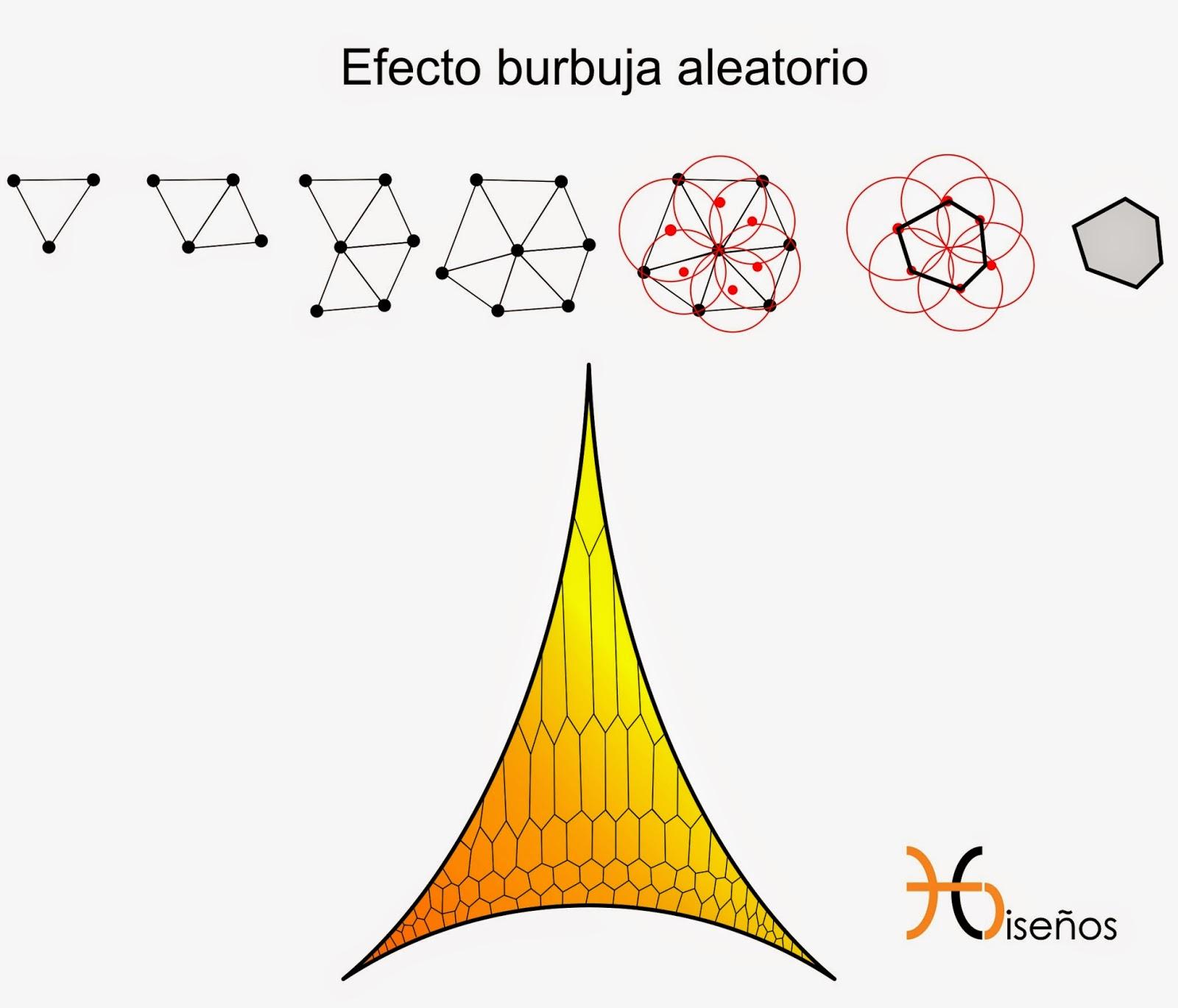 Pentagonometría, burbujas