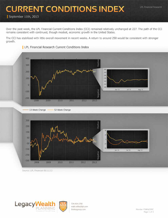 LPL Financial Research - Current Conditions Index - September 11, 2013