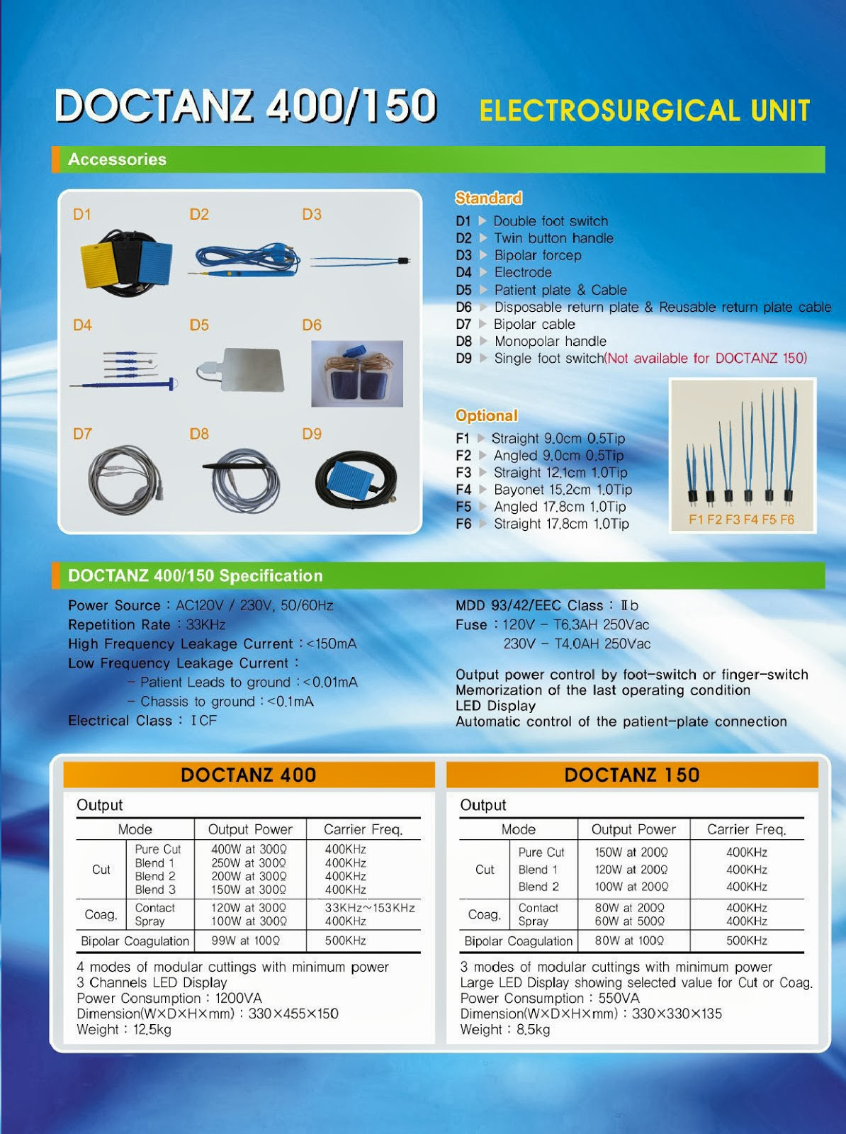 Electro Couter Doctanz 400 dan Doctanz 150