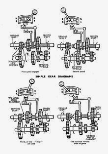 TYPE 1 additionally Parts moreover Tm further Toro Groundsmaster 120 Parts furthermore Viewtopic. on type 9 gearbox diagrams