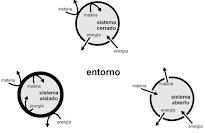 REF Termodinámica Completa