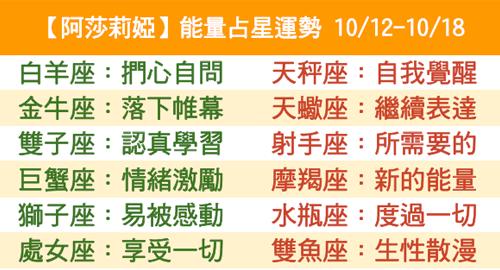 【阿莎莉婭】能量占星運勢 10/12 ~ 10/18