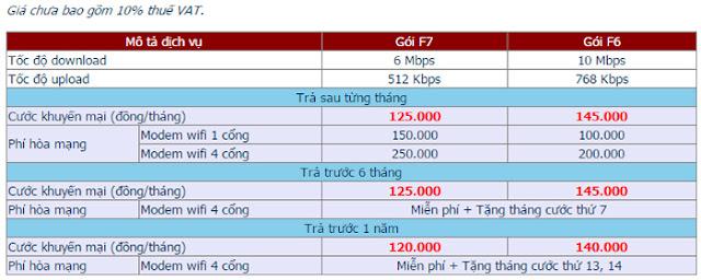 Đăng Ký Lắp Đặt Wifi FPT Quận Ô Môn 2