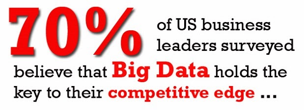 #1 Business Analytics and Big Data Course in Singapore