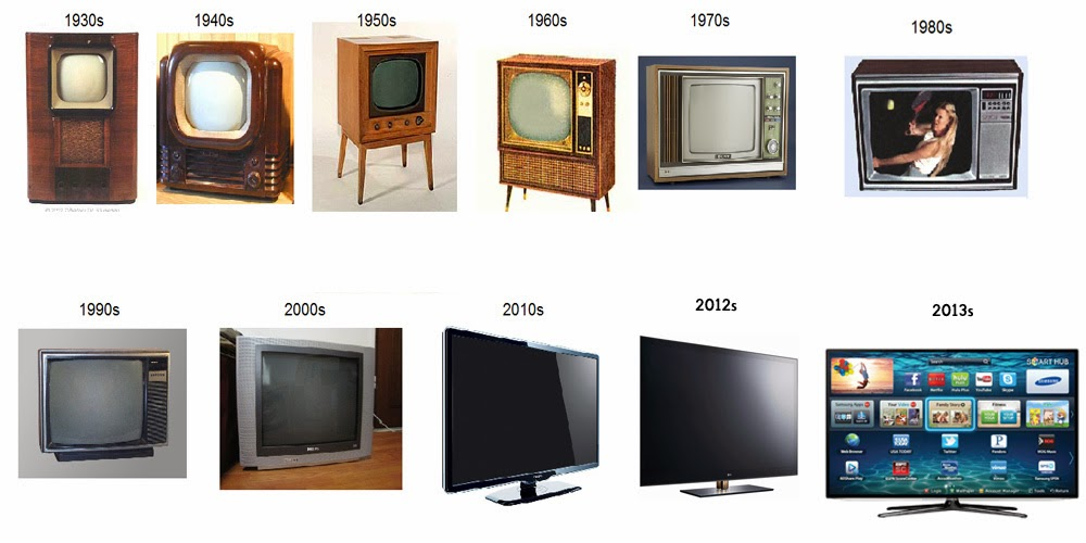 history of television Television invention   kids work share to google classroom television is a way of sending and receiving moving images and sounds over wires or through the air by electrical impulses.