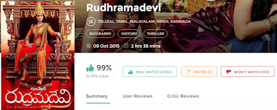 Rudhramadevi (2015) Telugu Movie Watch Online and Download Free AVI