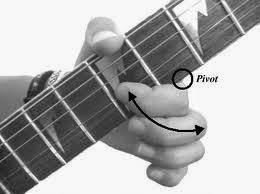 guitarra el vibrato