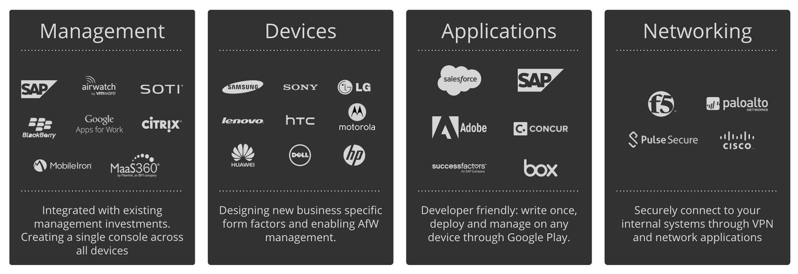 Perhatian, Android Kini Telah Siap Kerja