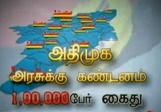 Captain TV  Nigalvugal 18-07-2013