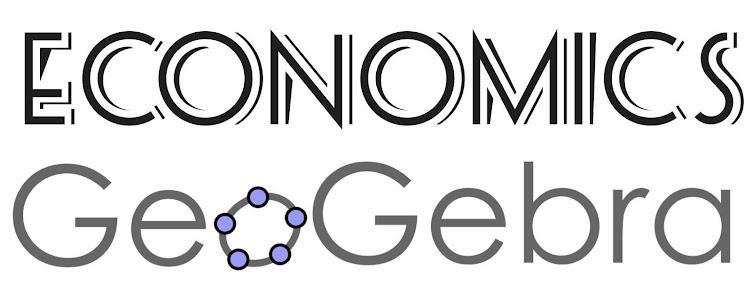 Economics - Geogebra