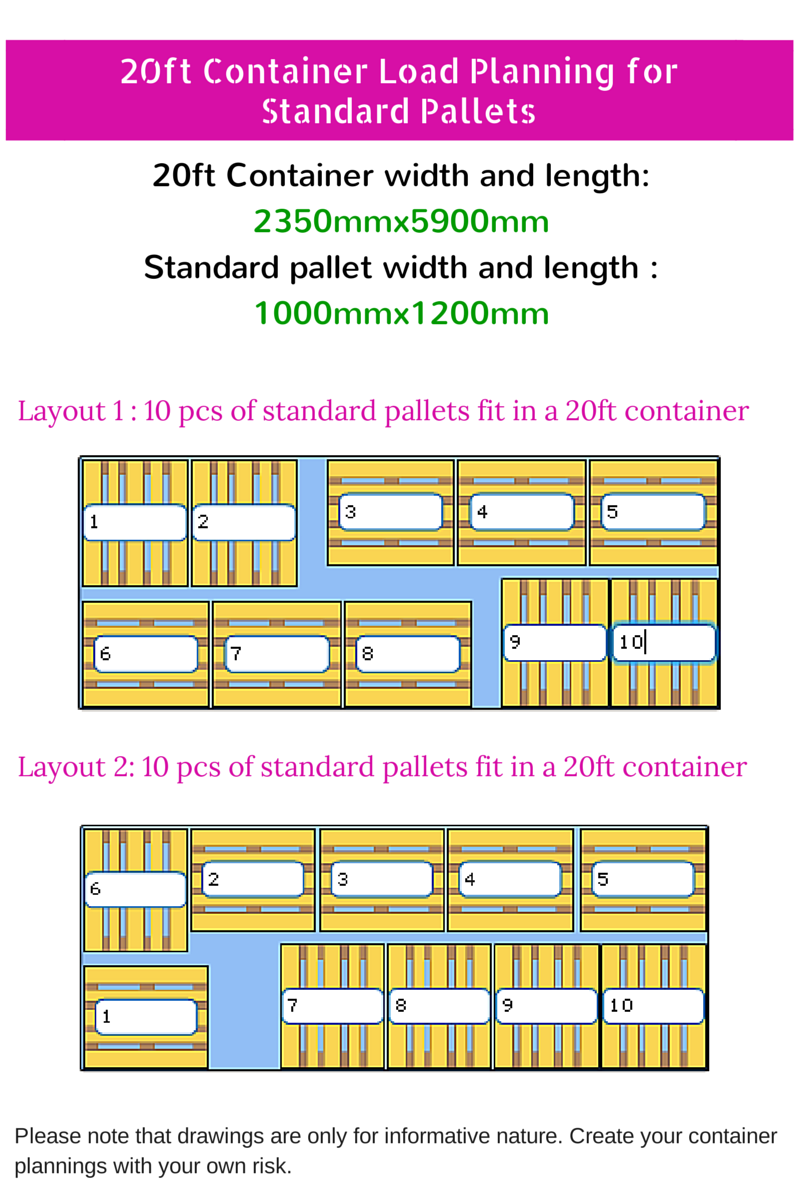 On the below picture you can find two options showing how to fit maximum amount of standard pallets in a 20ft container