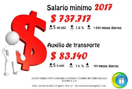 Salario minimo 2017