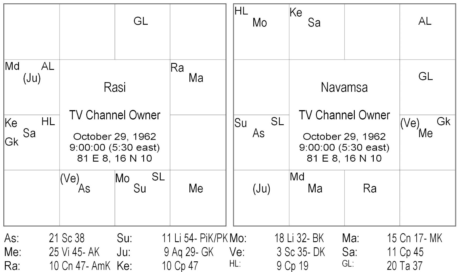 Hora sarvam june 2012 interesting chart of a city tv channel owner nvjuhfo Choice Image