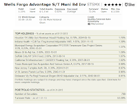 Wells Fargo Advantage Short Term Municipal Bond Fund