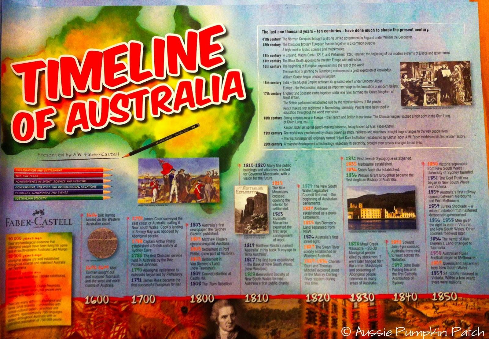 More Australian History Resources ~ Aussie Pumpkin Patch