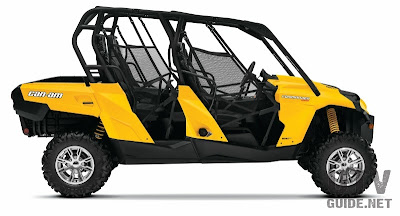 Can-Am Commander MAX 1000