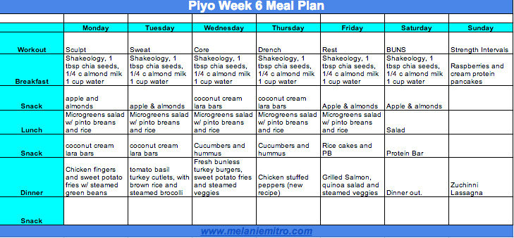 How to follow the Piyo Meal Plan, Sample, Recipes and tips here