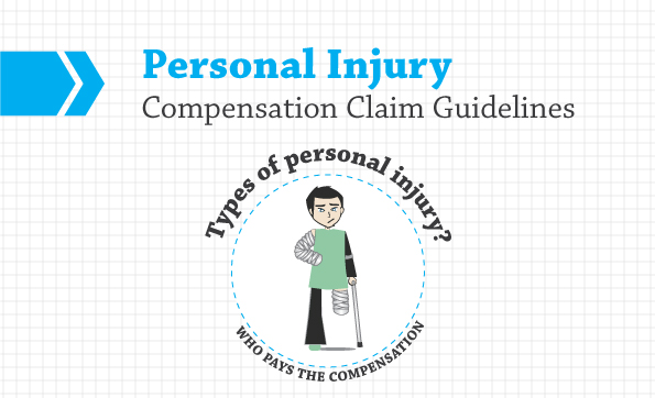 Image Result For Personal Injury Compensation Claim