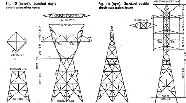 electrical and electronics engineering  132 kv and 400 kv transmission line towers