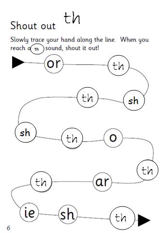 Senior Infant Adventures in Learning: Consonant Digraphs