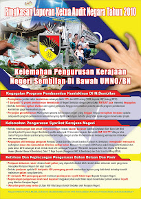 AUDIT NEGERI SEMBILAN