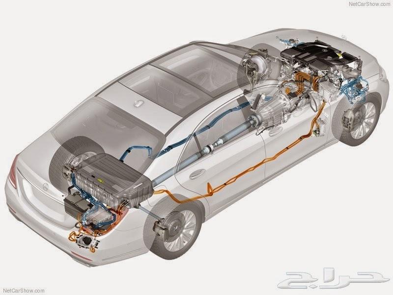 الكهرباء سيارات الهايبرد 5370e67c927a3.jpg