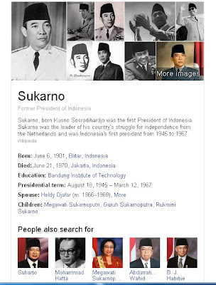 Gambar Hasil Knowledge Graph pada Google Search