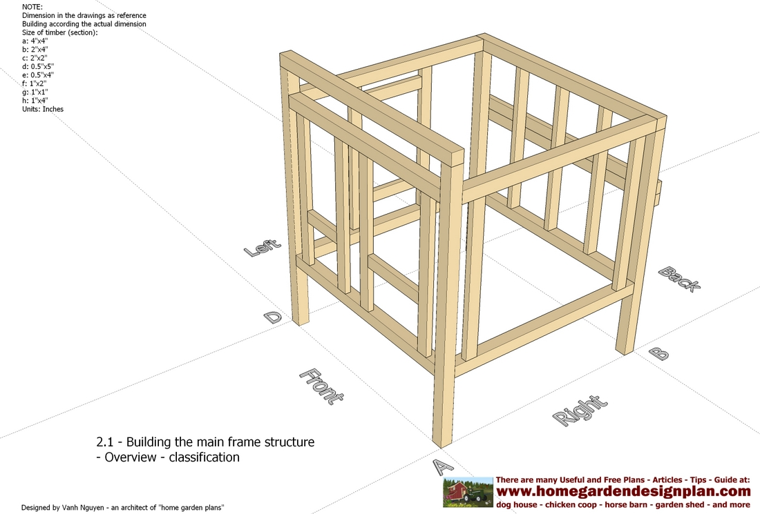 Pvc chicken coop free plans for Free coop plans